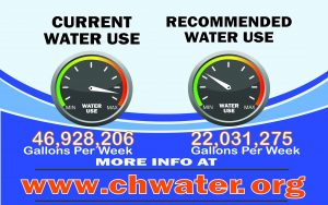 Secondary water usage as of July 29, 2014