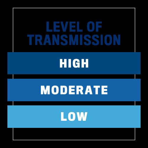 Transmission_Level